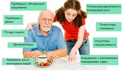 Уход на дому за больными с деменцией в дома престарелых казани